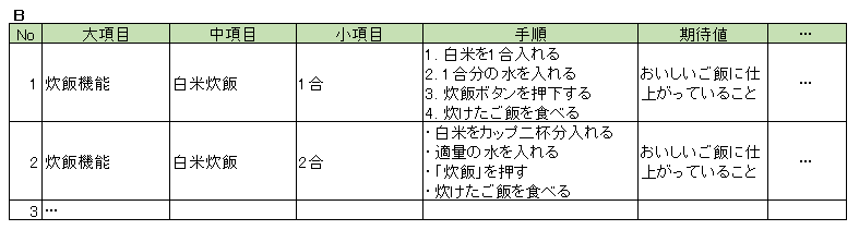 f:id:teamomusoba:20171205020439p:plain