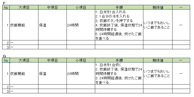 f:id:teamomusoba:20171205022316p:plain