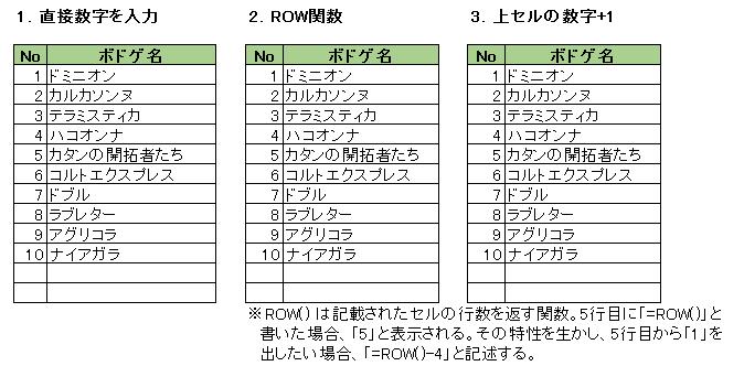 f:id:teamomusoba:20171210215048p:plain