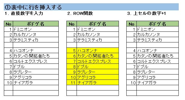 f:id:teamomusoba:20171210215054p:plain