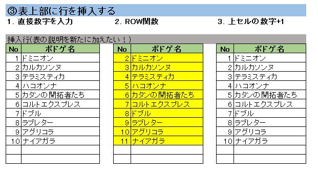 f:id:teamomusoba:20171210215104p:plain