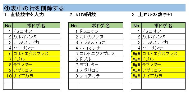 f:id:teamomusoba:20171210215107p:plain