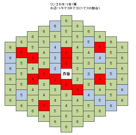 f:id:teamomusoba:20171212003317p:plain