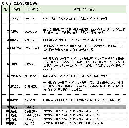 f:id:teamomusoba:20180126005912p:plain