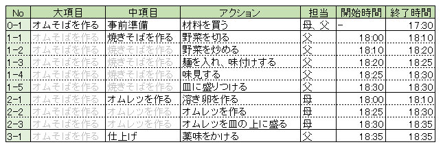 f:id:teamomusoba:20180716151723p:plain