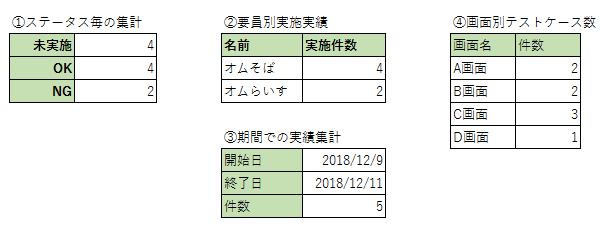 f:id:teamomusoba:20181213020148p:plain