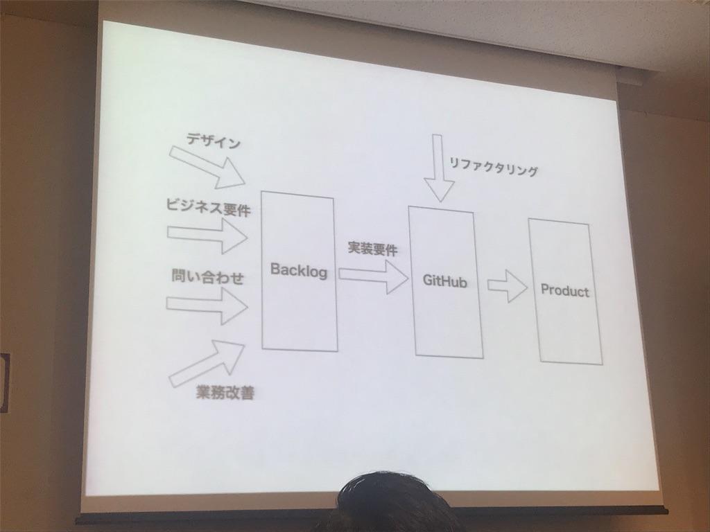 f:id:teamomusoba:20190127160945j:image