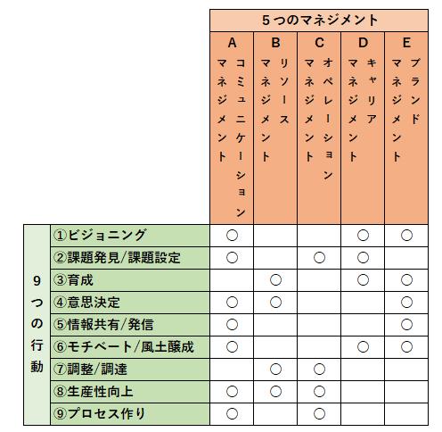 f:id:teamomusoba:20190326232636p:plain