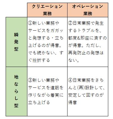 f:id:teamomusoba:20190326233855p:plain