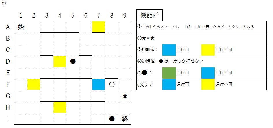 f:id:teamomusoba:20200309065138p:plain