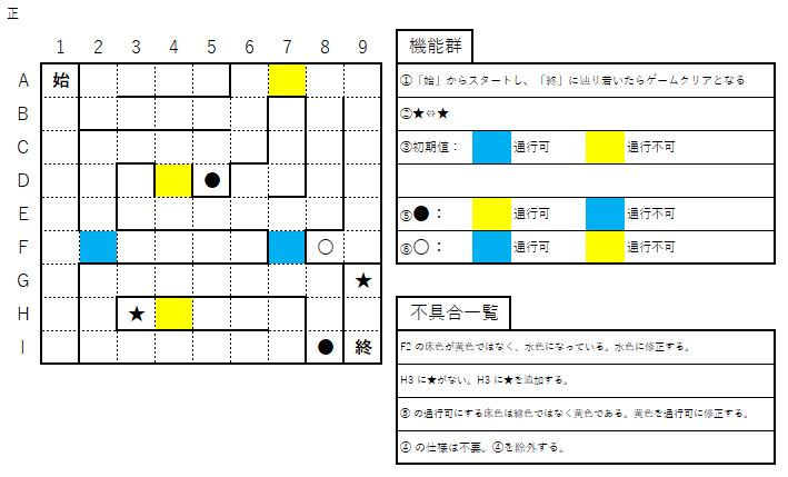f:id:teamomusoba:20200309065157p:plain