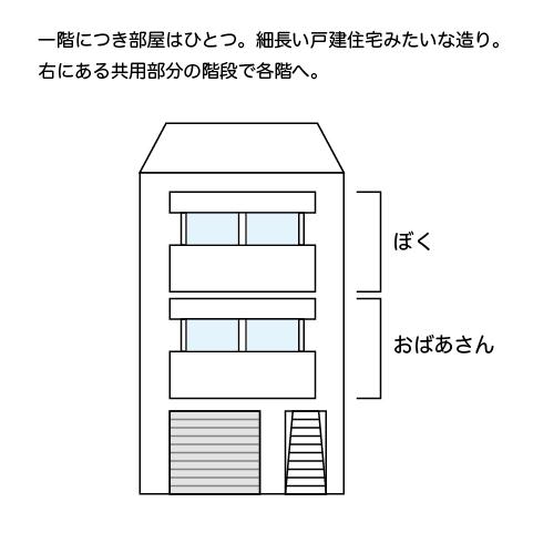 f:id:tebanasu:20200125112413j:plain
