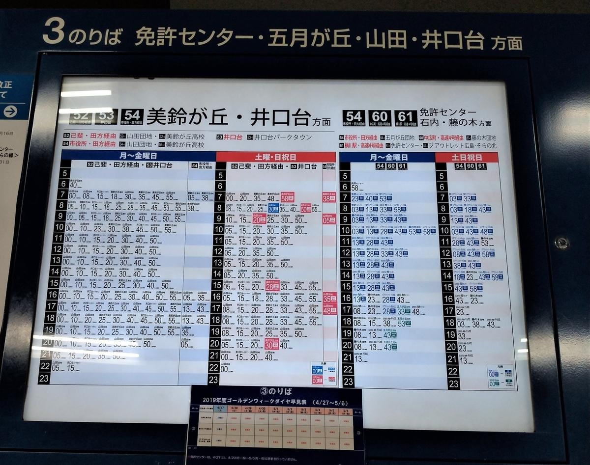 f:id:tebasaki-penguin:20190423204627j:plain