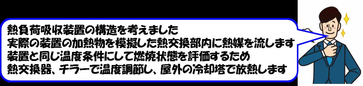f:id:tech-consul:20210807135301p:plain