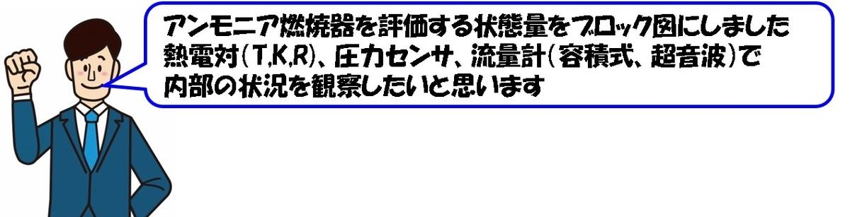 f:id:tech-consul:20210812112610j:plain