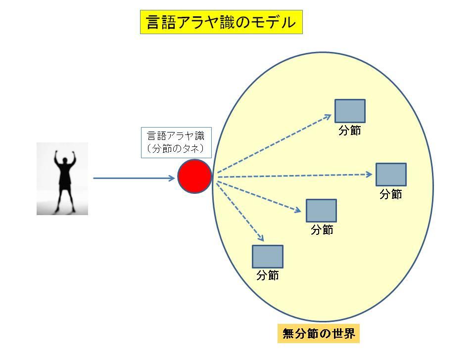 f:id:tech-dialoge:20170712084135j:plain