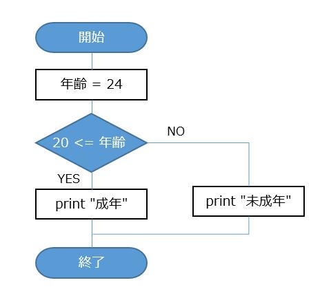 f:id:tech-rakus:20201023165757p:plain
