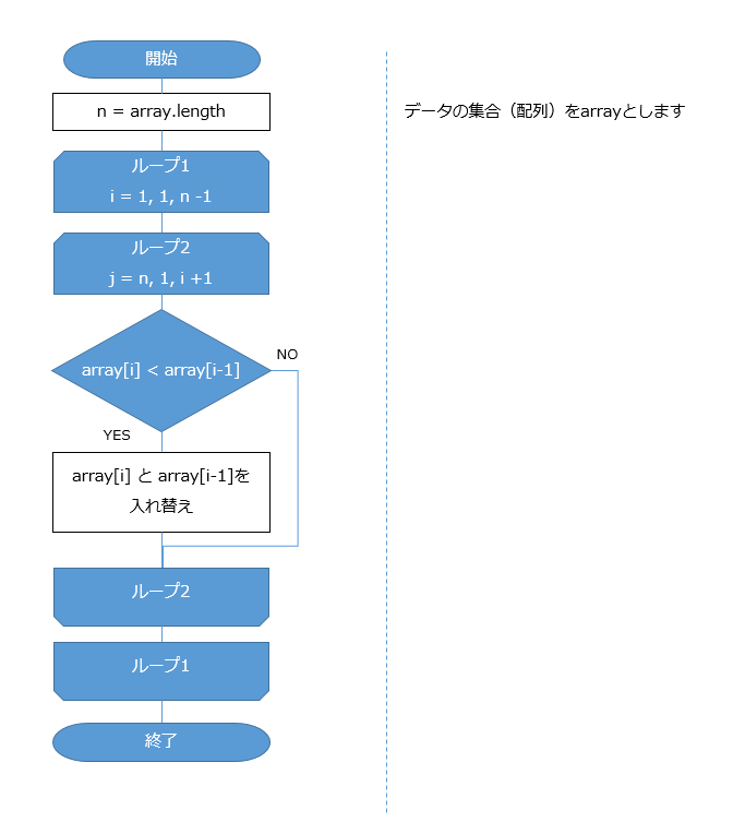 f:id:tech-rakus:20201023202659p:plain