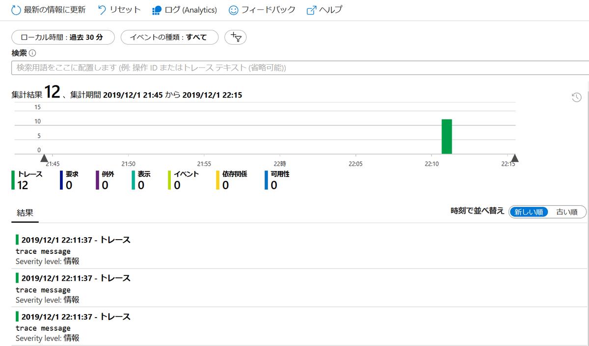 f:id:tech-tsubaki:20191201221818p:plain