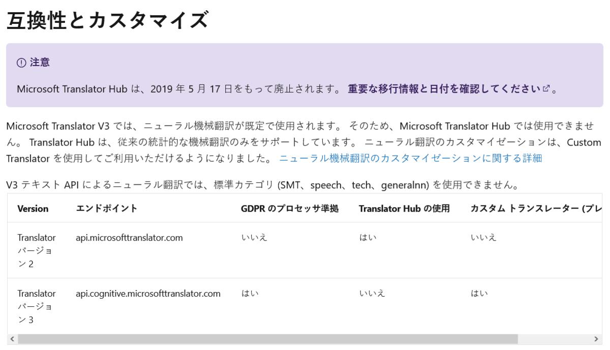 f:id:tech-tsubaki:20210303000302p:plain