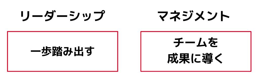 f:id:techaskeninc:20210908113504p:plain