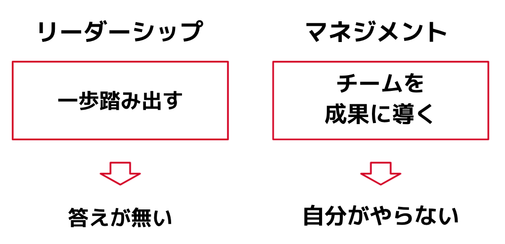 f:id:techaskeninc:20210908113815p:plain