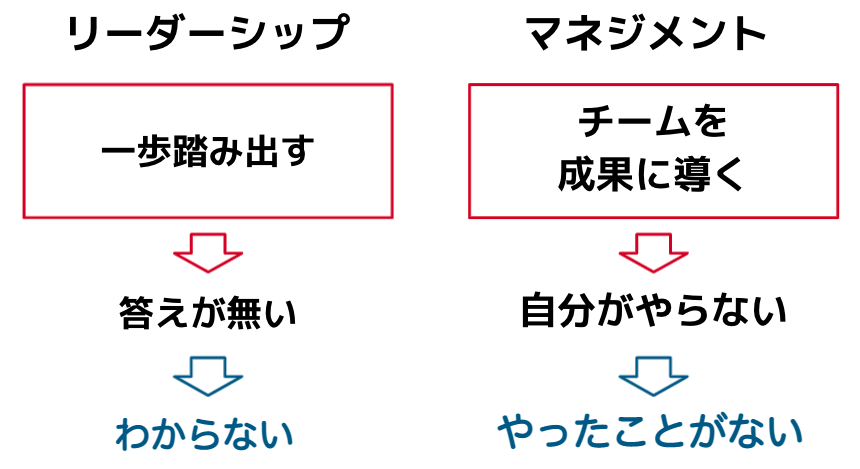 f:id:techaskeninc:20210908113958p:plain