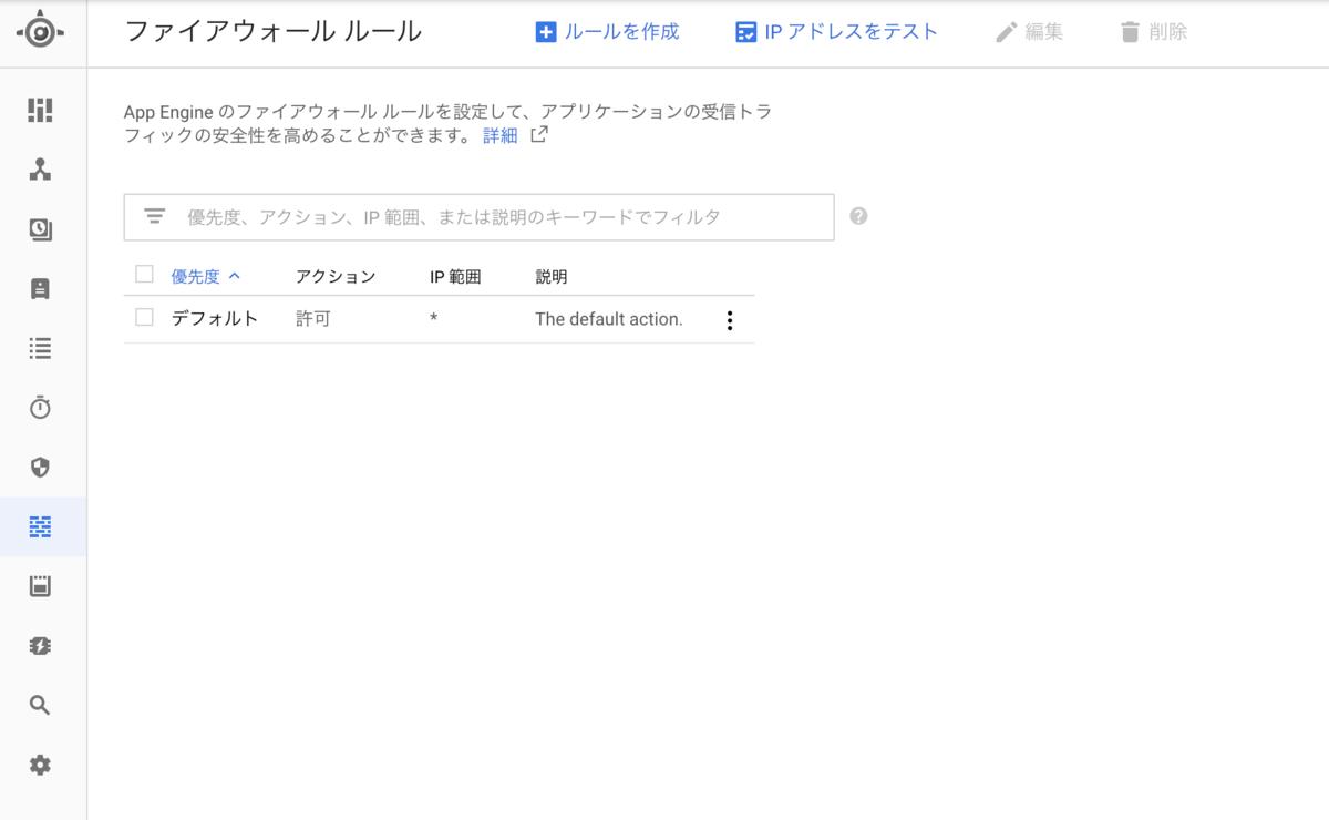 ファイアウォールルールのコンソール画面