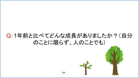 f:id:techscore:20211001153018p:plain