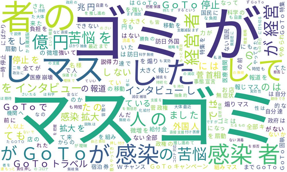 f:id:teco_kamei:20201218200643p:plain