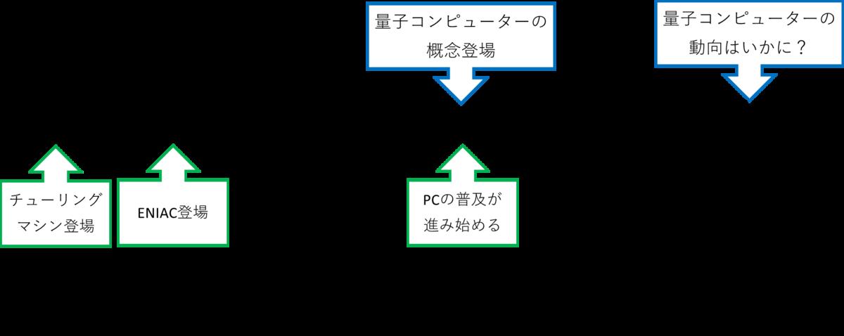 f:id:teco_kamei:20210728103005p:plain