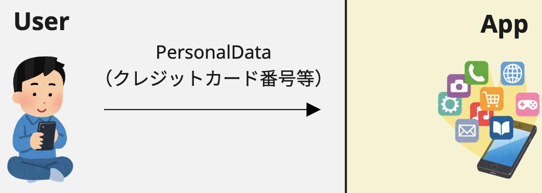 f:id:teco_kimura:20200121125106p:plain