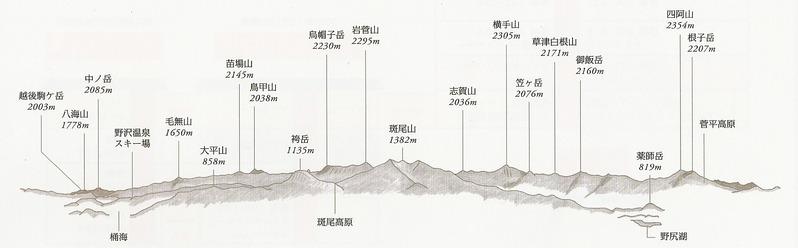 赤倉観光ホテル61