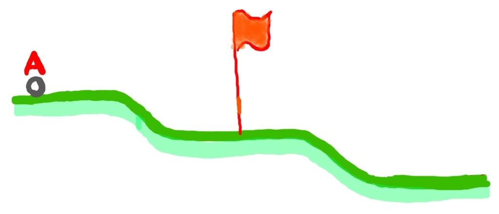 f:id:teinen-golf:20190220200159j:plain