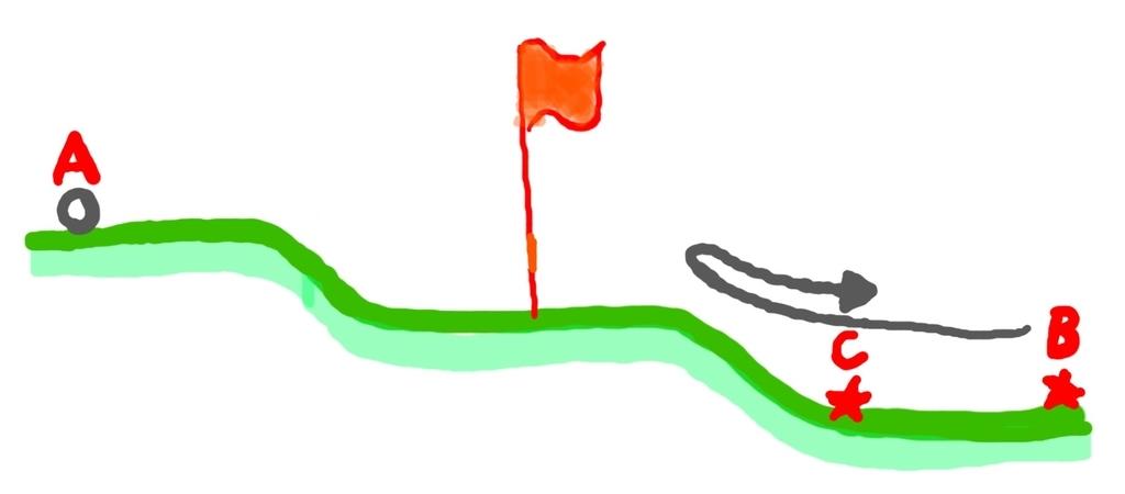 f:id:teinen-golf:20190220200206j:plain