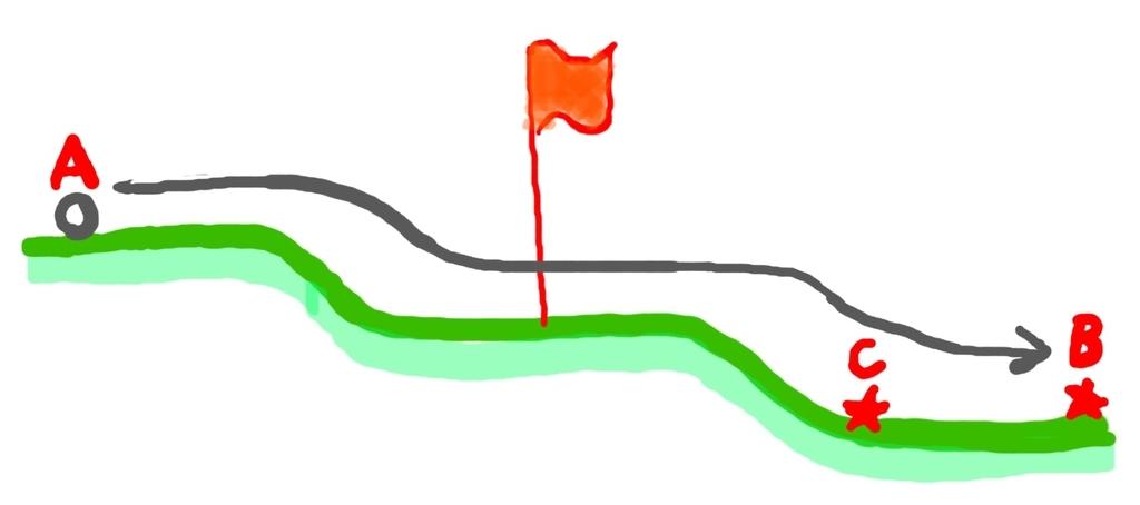 f:id:teinen-golf:20190220200546j:plain
