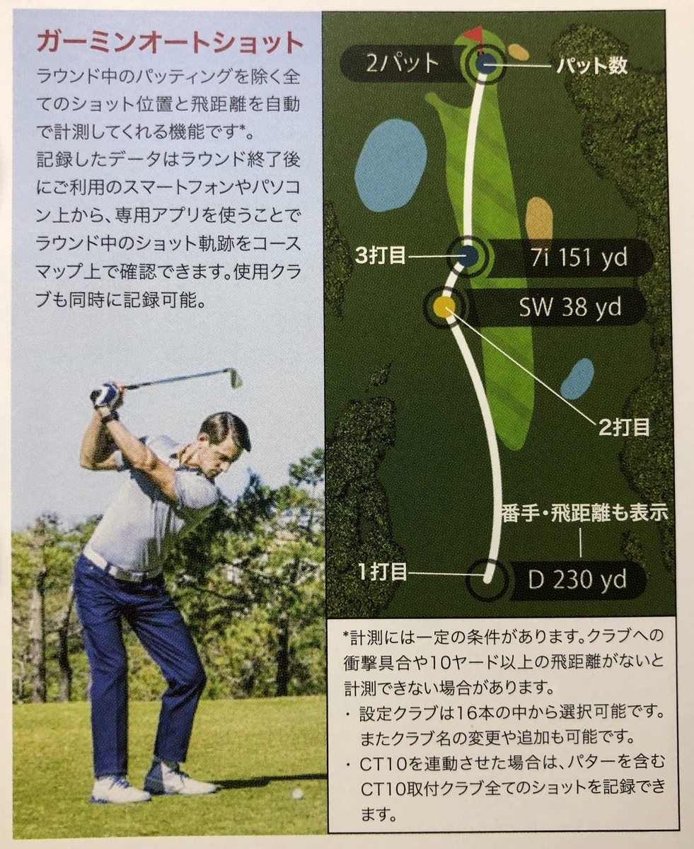 f:id:teinen-golf:20190327204749j:plain
