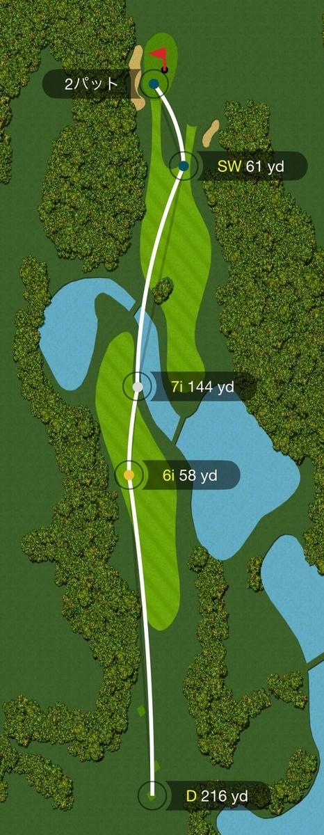 f:id:teinen-golf:20190629170845j:plain