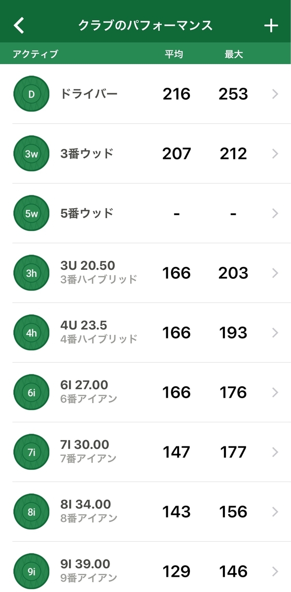 f:id:teinen-golf:20190706210033j:plain