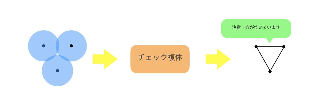 f:id:tekenuko:20160928223420j:plain