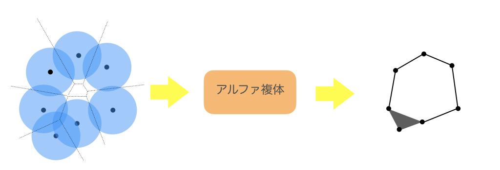 f:id:tekenuko:20160928225105j:plain
