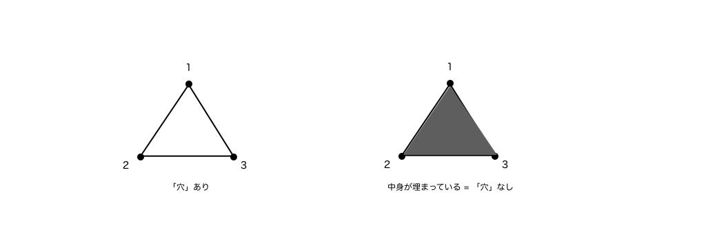 f:id:tekenuko:20161212220610j:plain