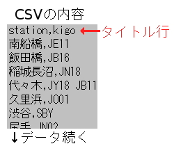 f:id:tekito-gottani:20161224120128j:plain