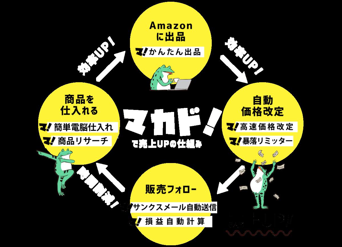 f:id:tekitosarari:20210923124724p:plain