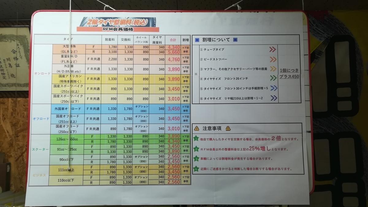 f:id:tekitow-rider:20200906093240j:plain