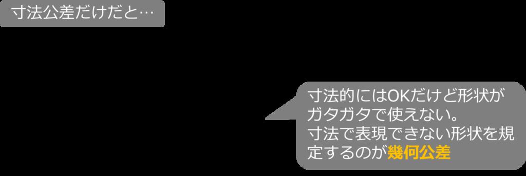 f:id:temcee:20170307233252p:plain