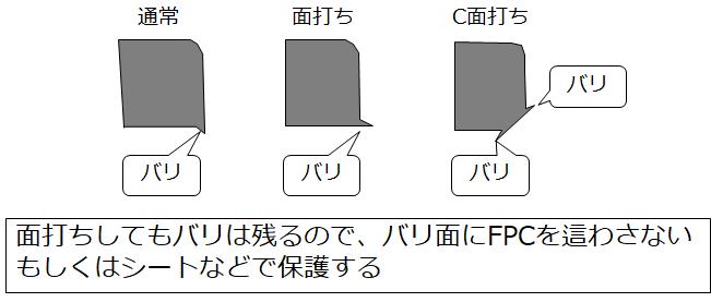 f:id:temcee:20181028232604p:plain
