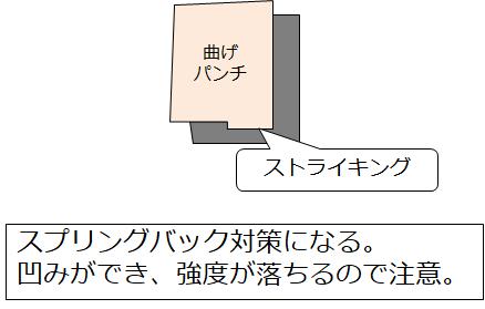 f:id:temcee:20181029231949p:plain