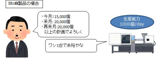 f:id:temcee:20181127000117p:plain