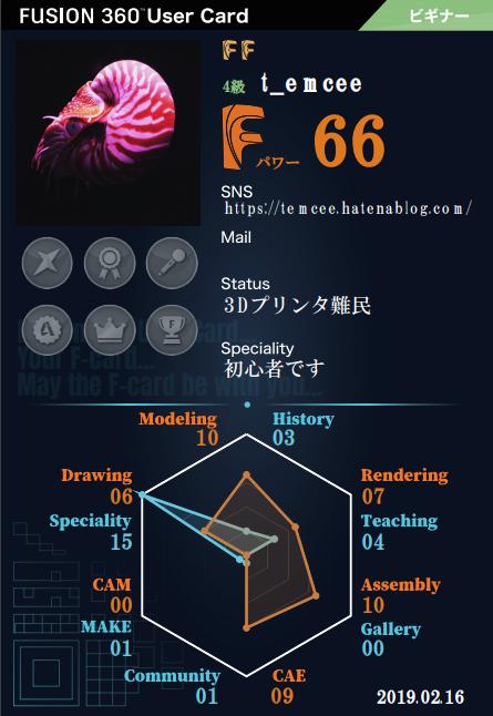 Fusion360カード